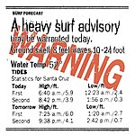 The Concaves Warning: Heavy Surf Advisory