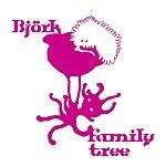 Björk Family Tree