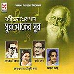 Rabindranath Tagore Suroloker Sur