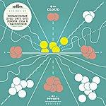9th Cloud 43 Sunsets Remixes
