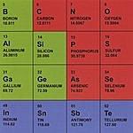 Bruce Main Elements