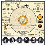 Sun Ra The Heliocentric Worlds Of Sun Ra, Vol. 2